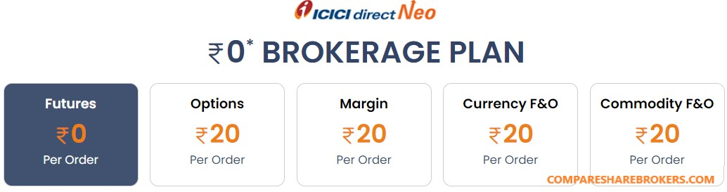 ICICI DIRECT NEO PLAN