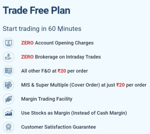 Kotak Trade Free Plan 2021
