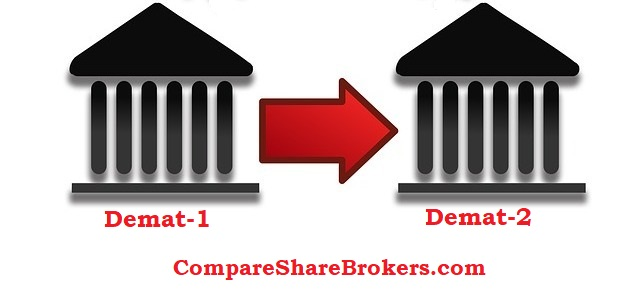 Guide to Transfer Shares from one Demat Account to another