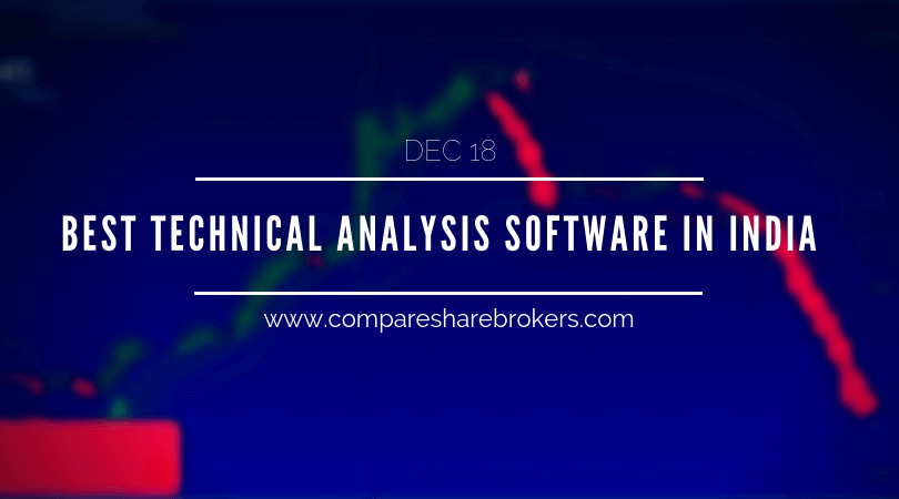 Best Technical Analysis Software in India