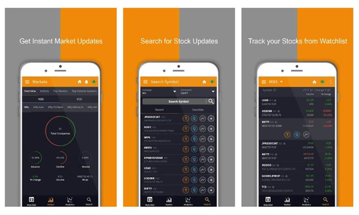 Anand Rathi's Trade Mobi Mobile Trading App