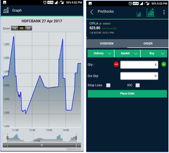 ProStocks Mobile Charts