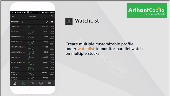 Watchlist by Ari-Mobile