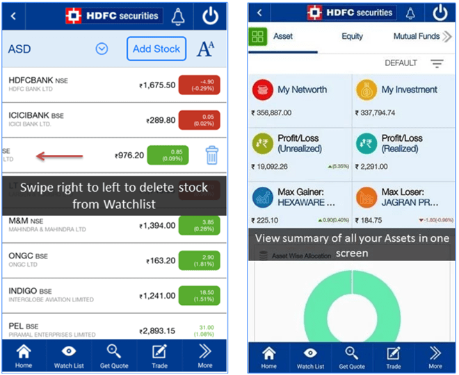 HDFC Securities Mobie Trading App Featues