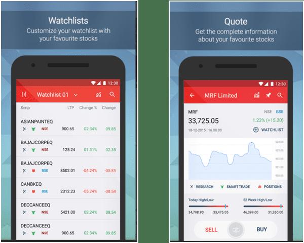 Kotak Securities Mobile Trading App