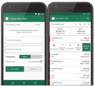 Religare Broking Mobile Trading App
