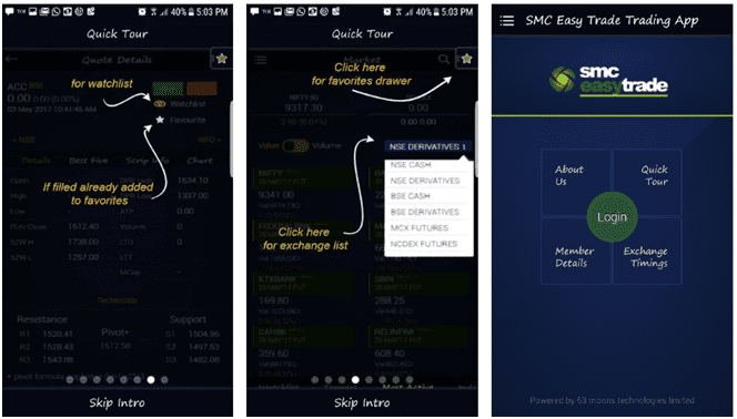 SMC Global Mobile Trading App
