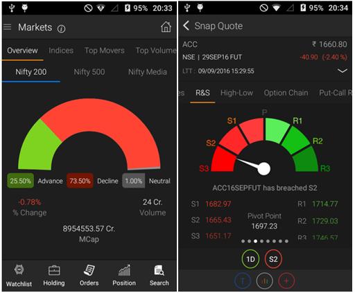 Trade Smart's Mobile Trading App
